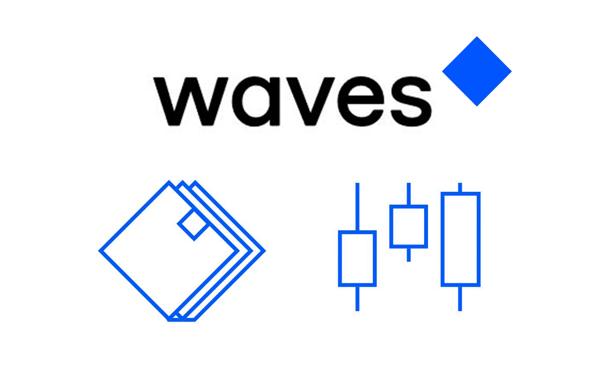 You've probably heard of Bitcoin, but it's nothing compared to WAVES